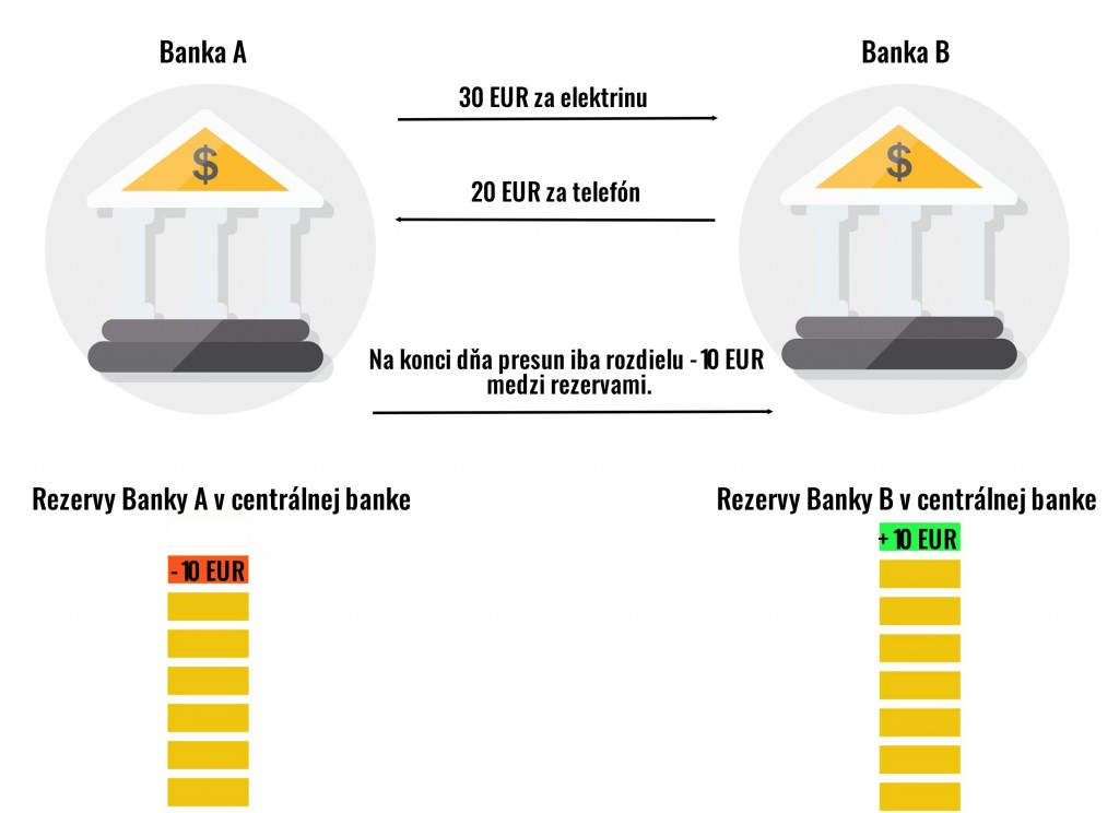 BankaABankaB (3)