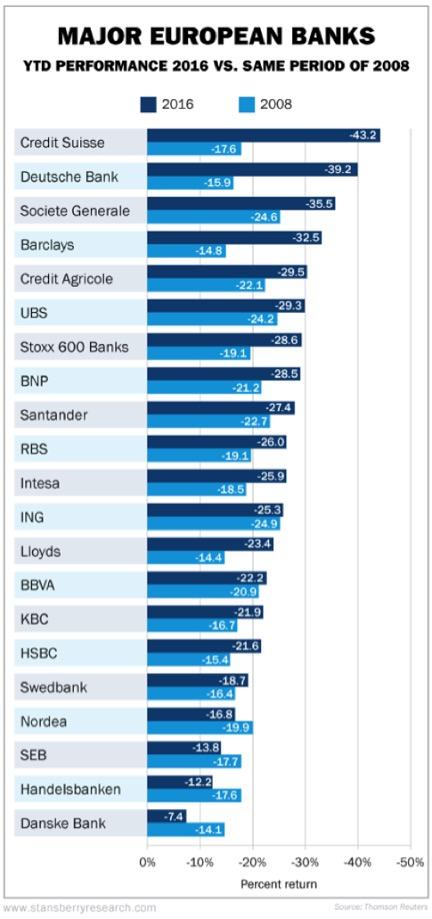 Akcie auropsky bank