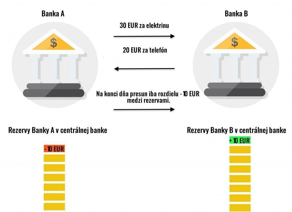 BankaABankaB-3-1024x744